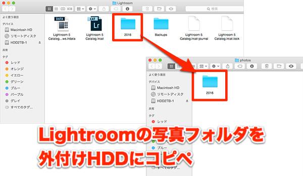写真データを外付けHDDにコピペ