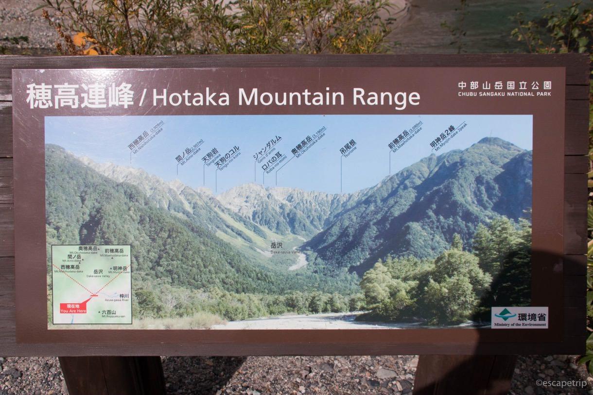 穂高連峰の案内図