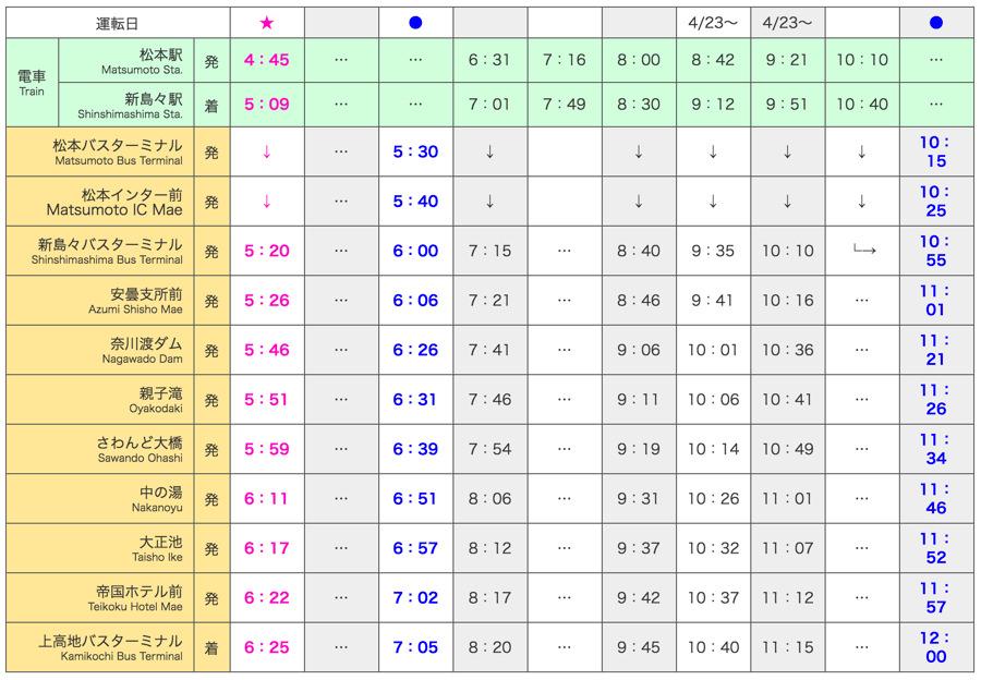 松本駅や新島々駅から上高地へのバス時刻表