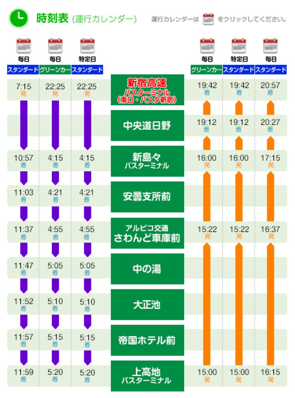 新宿から上高地への時刻表