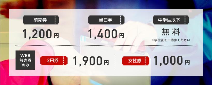 チケットの値段