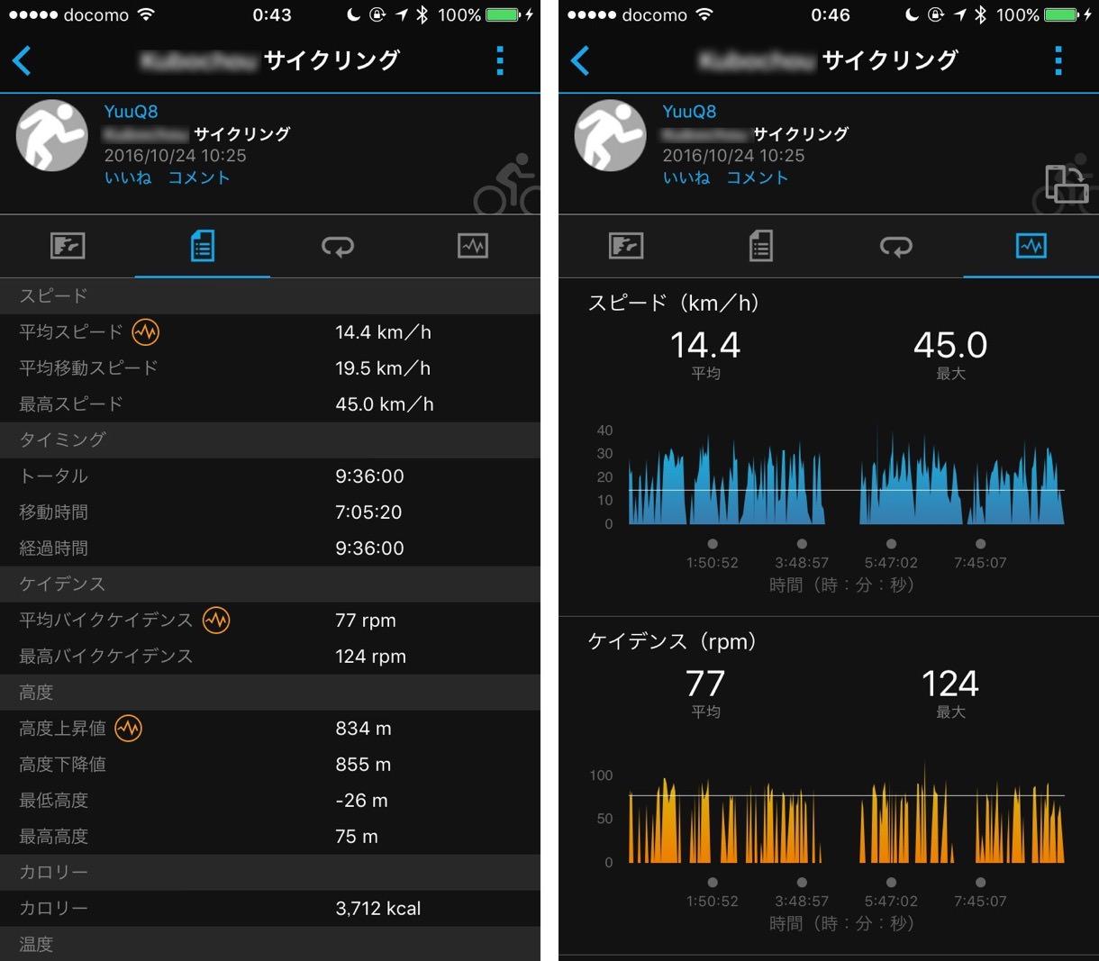 三浦半島一周ライドの走行データ