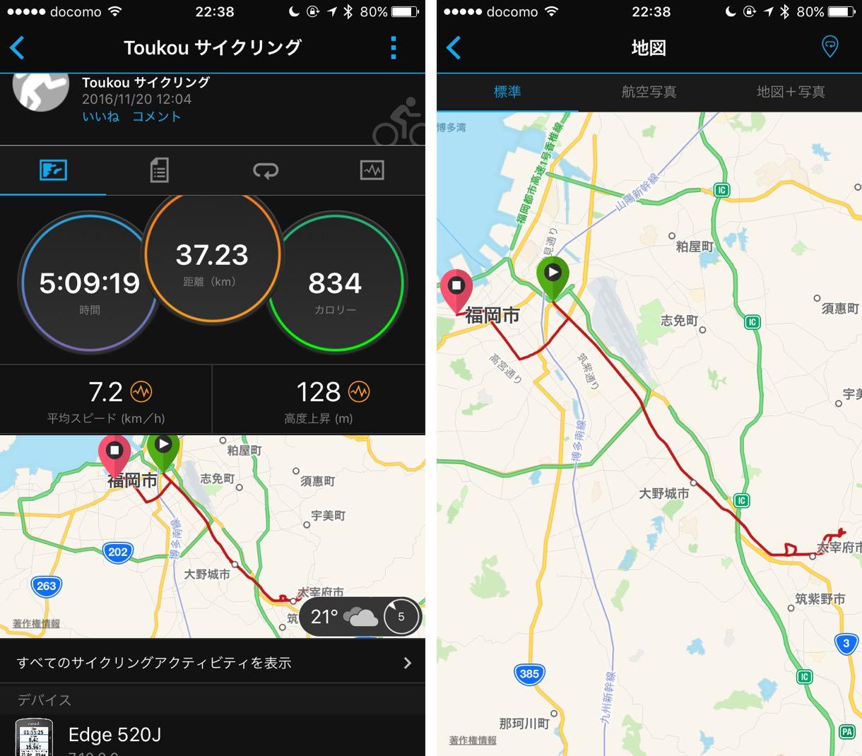 阿蘇ロードバイクツーリング1日目の走行距離