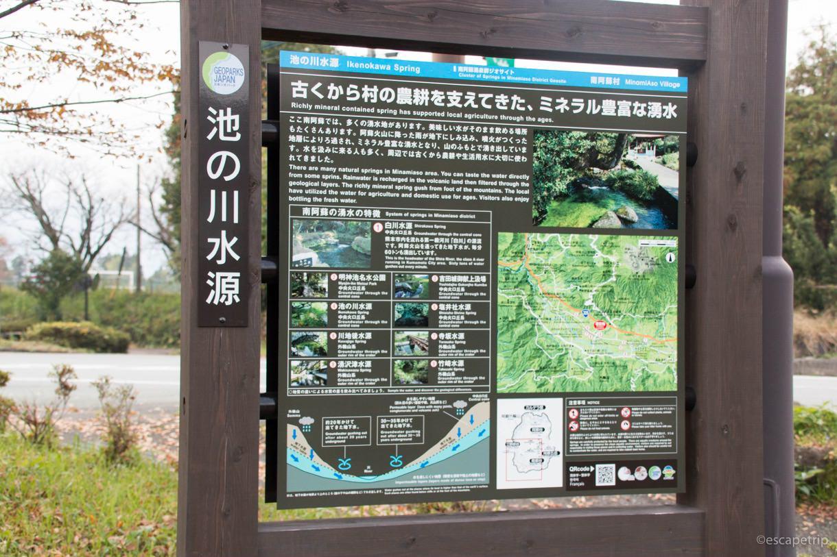 池の川水源の看板