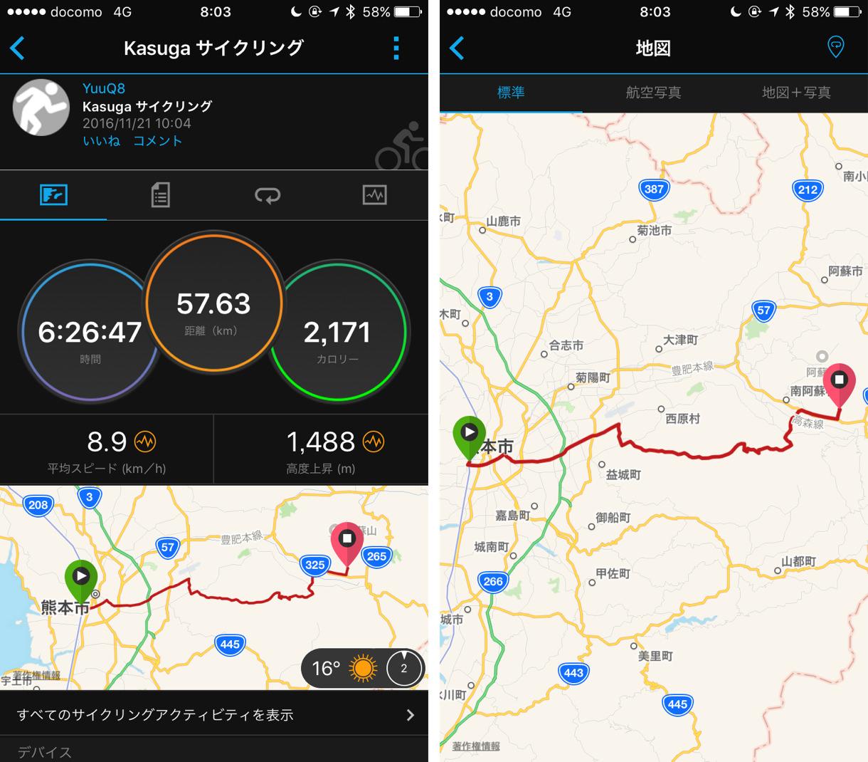 阿蘇ロードバイク旅2日目の走行距離