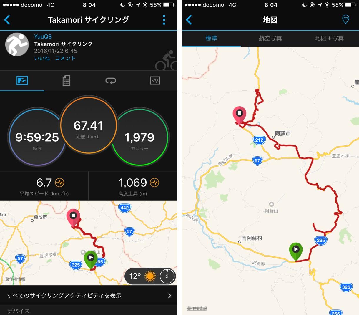 阿蘇ロードバイク旅3日目の走行距離