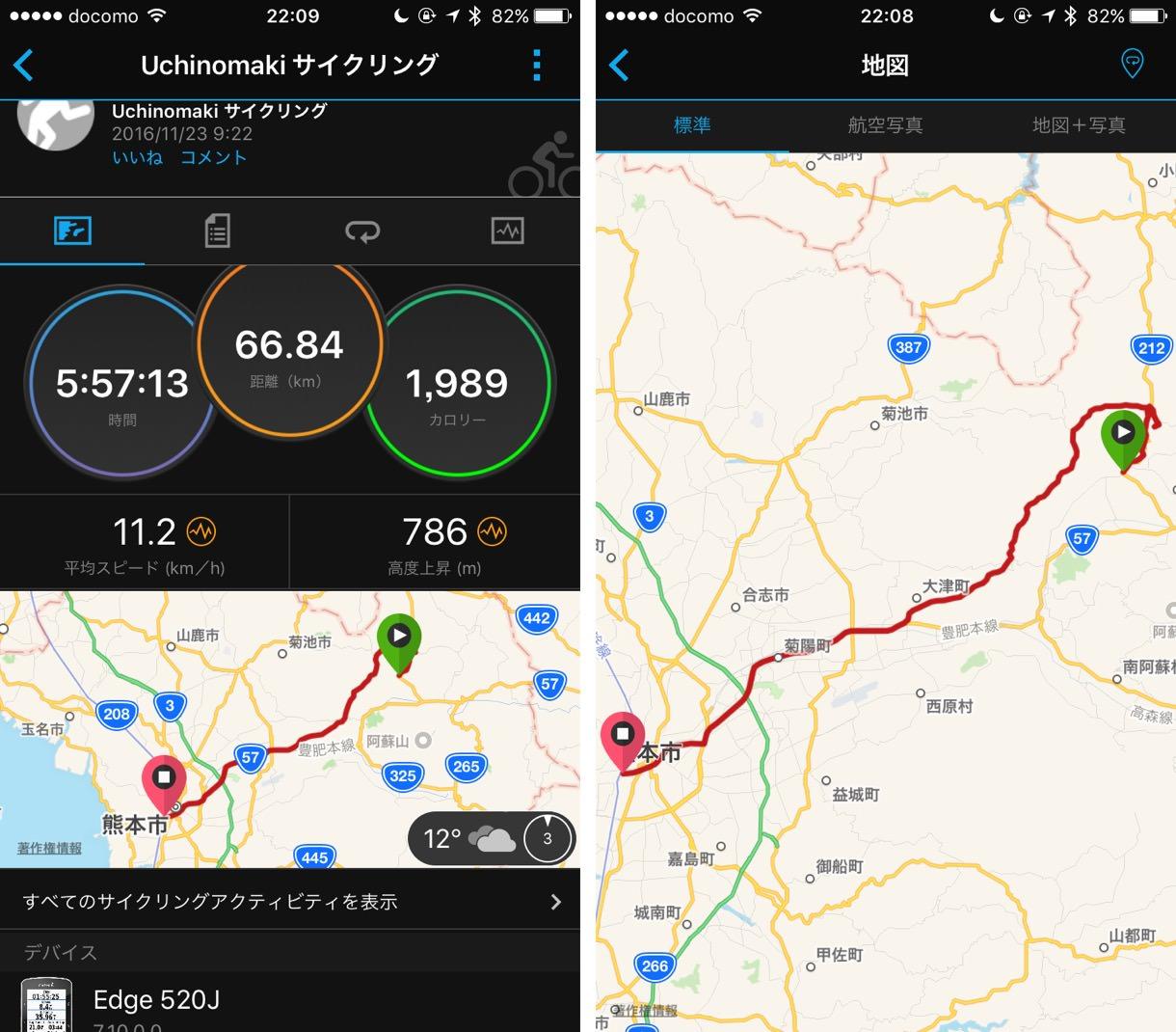 阿蘇ロードバイクツーリング最終日のデータ