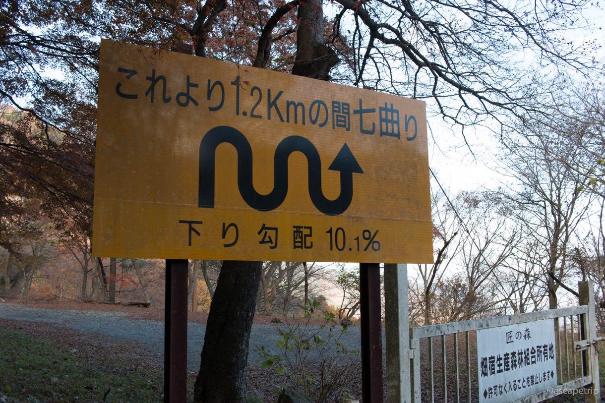 旧東海道の七曲りの斜度10%の看板