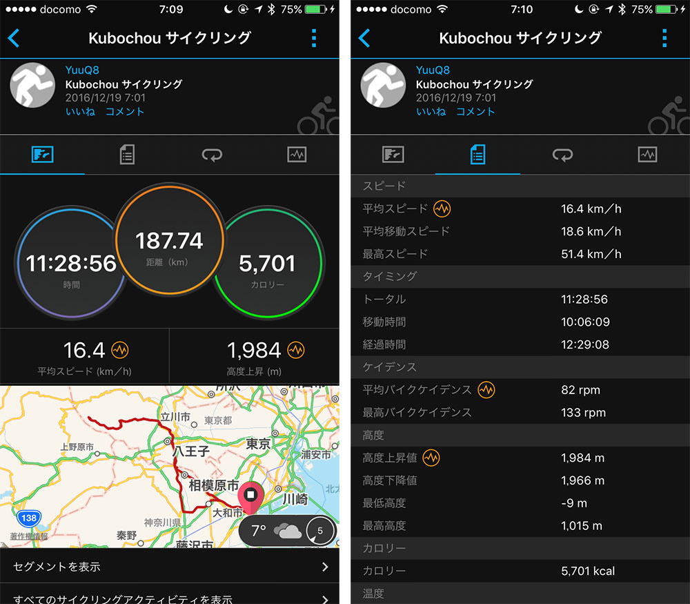 Garmin Connect™ Mobileの内容