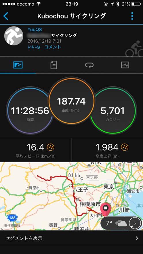 横浜から都民の森ライドの総距離データ
