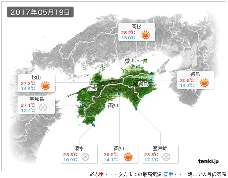 5月19日の四国地方の天気