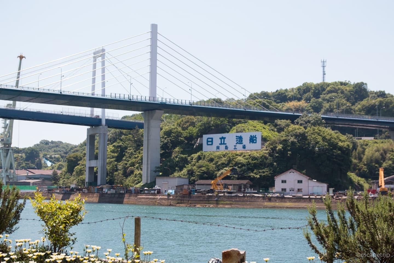 新尾道大橋は自転車は通れない