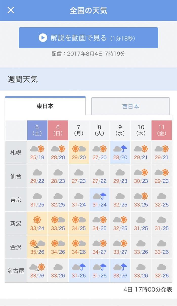 天気予報のスクショ