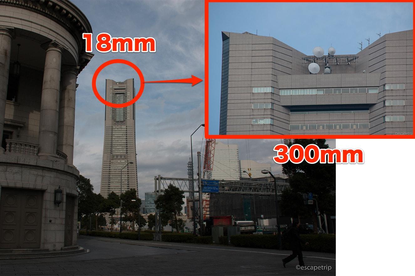 シグマ18-300mmレンズのズーム域