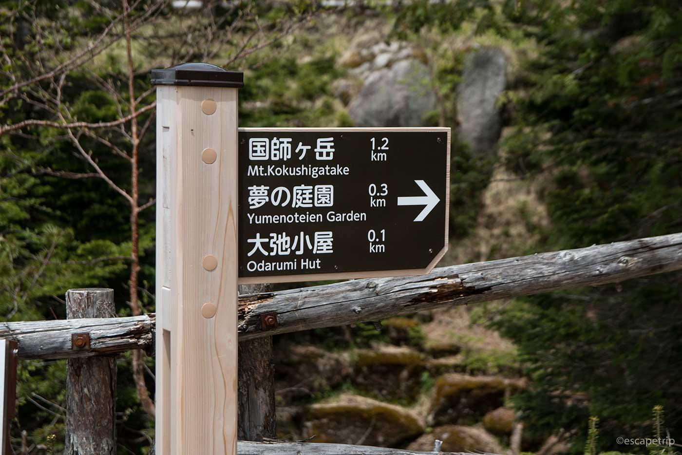 大弛峠の標識