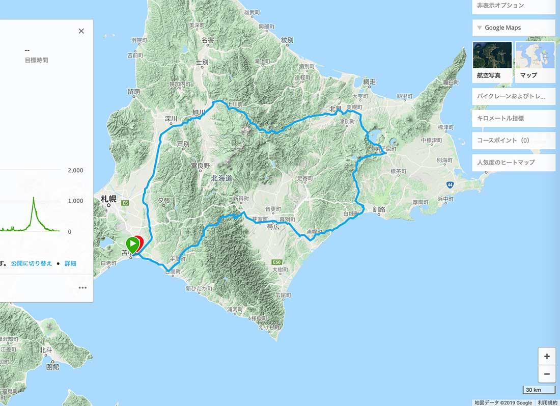 北海道ライド