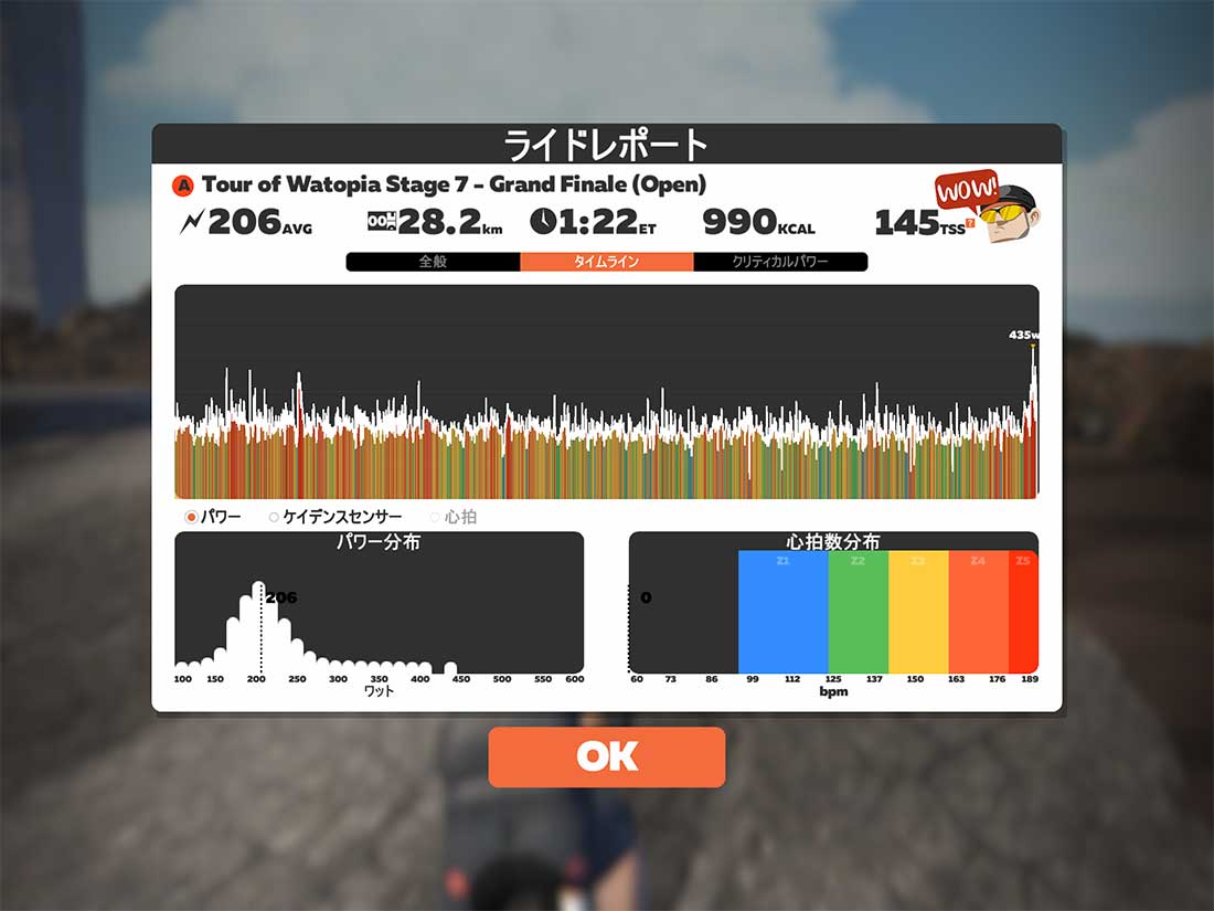 Zwiftの結果画面