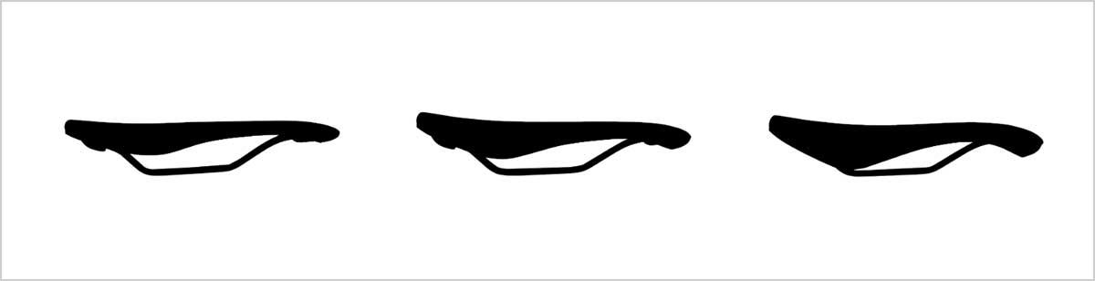 Fabricのサドルの形状