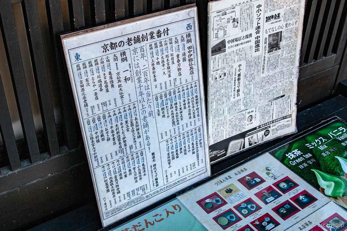 京都の老舗創業番付